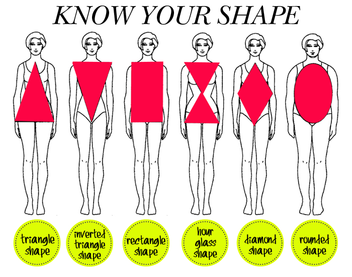 style advice shape guides body shapes overview