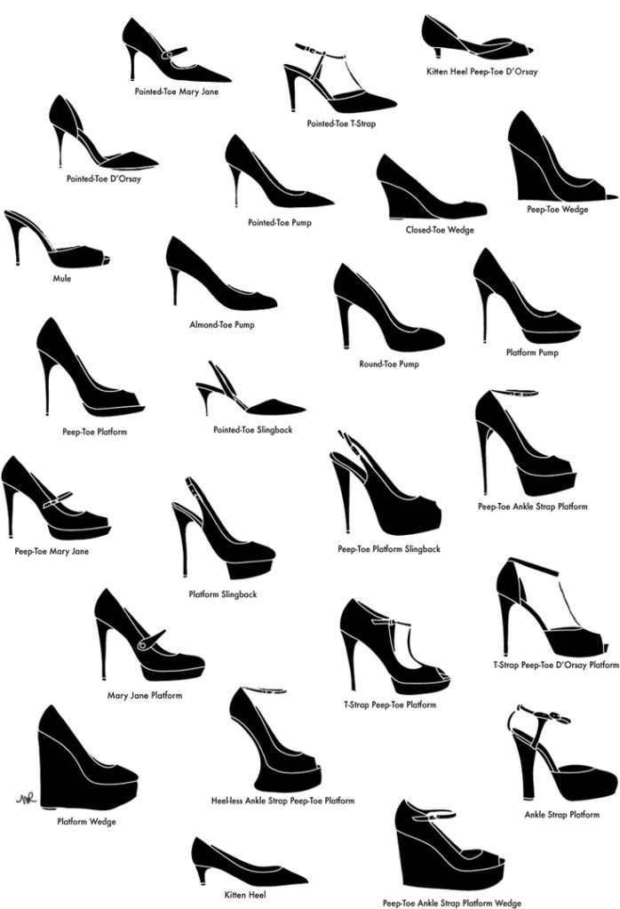 know your shoe style