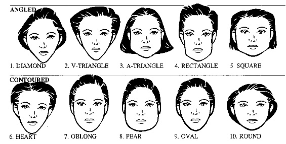 Top Image of Hairstyles For Your Face Shape | Floyd Donaldson Journal