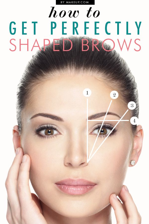 How To Get Perfectly Shaped Brows Silhouette Trend