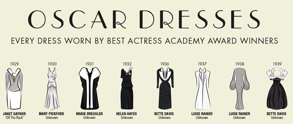 best-actress-winner-oscars-dresses-1