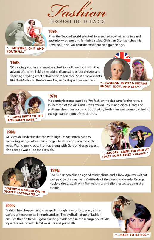 l-fashion-decades-infographic