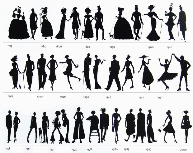 l-history-of-fashion-infographic